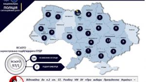 Поліція отримала в «день тиші» 97 заяв про порушення виборчого законодавства